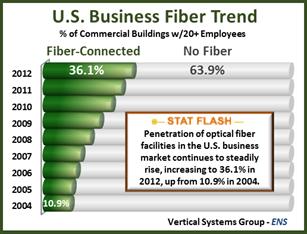 fiber-2012-2