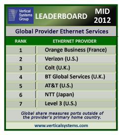 LB-mid2012-global-prov