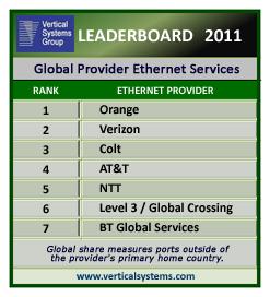 LB-ye2011-global-prov