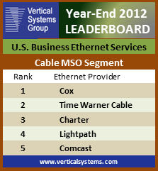 LB-ye2012-us-cable