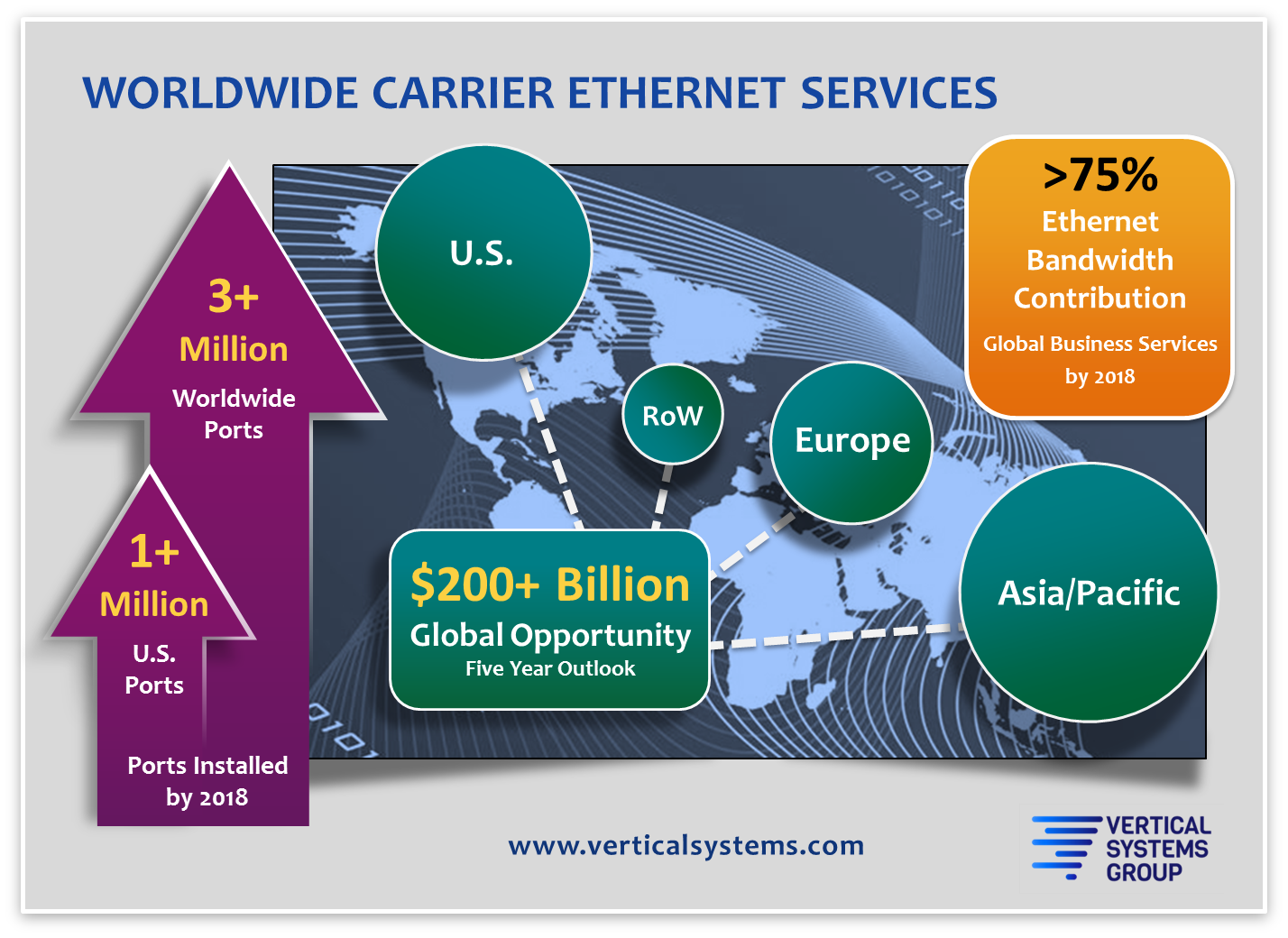WW-Ethernet-infographic