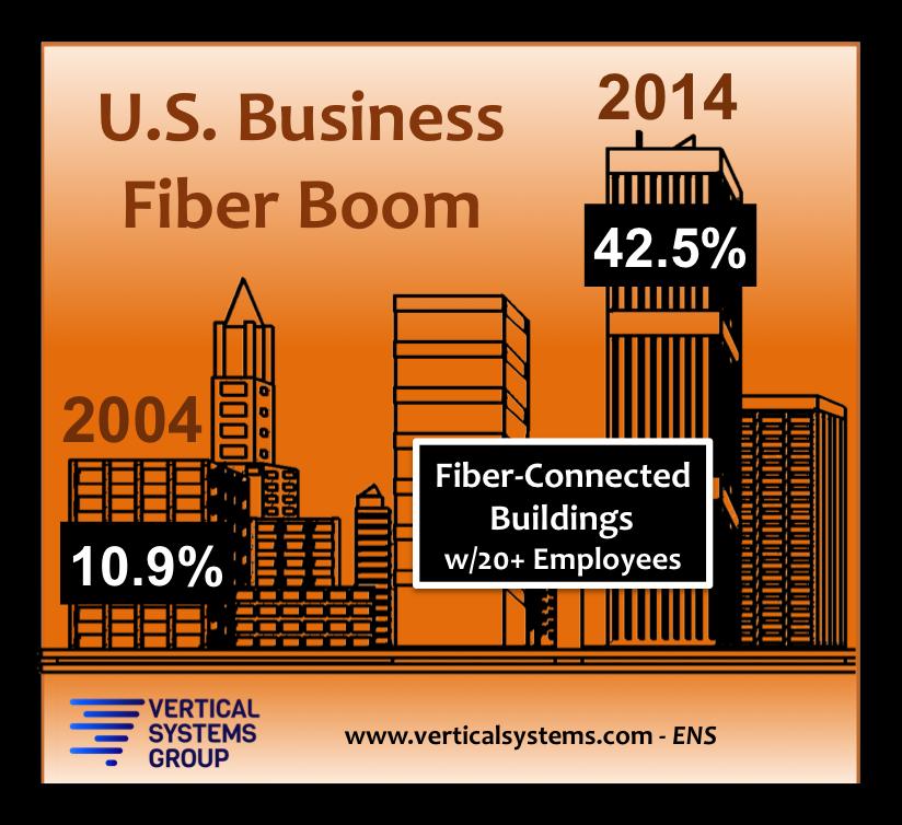 fiber-publicf