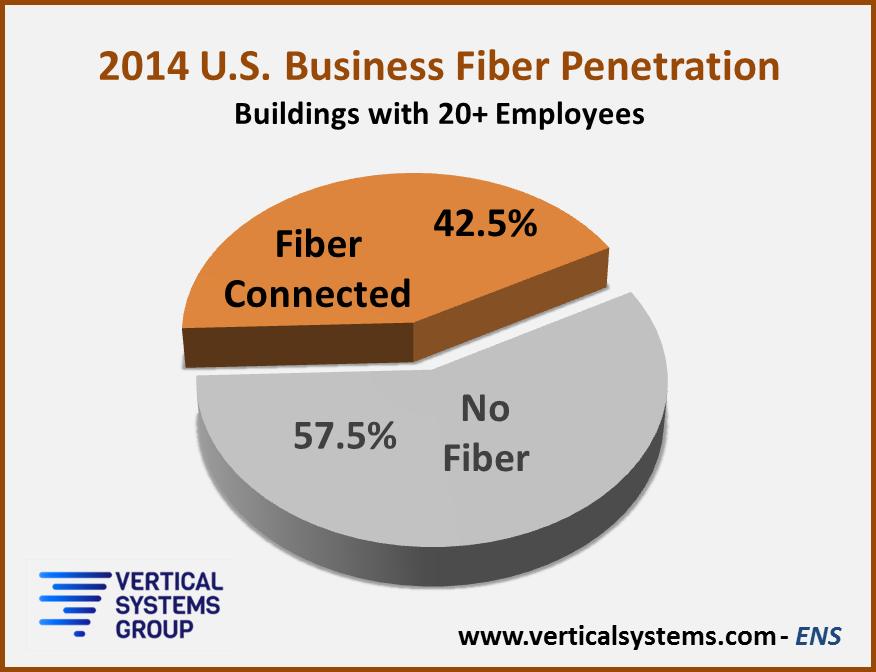 fiber-us-2014b