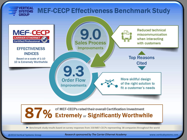 infographic-CECP-2016