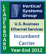 2012 U.S. Incumbent Carrier Business Ethernet LEADERBOARD