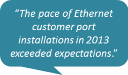 U.S. Ethernet Service Ports Jump 26% in 2013