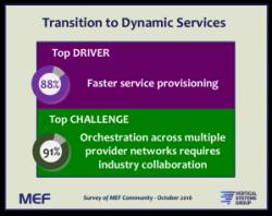 MEF16 Takeaways: Energy + Urgency + Collaboration