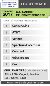 2017 U.S. Carrier Ethernet LEADERBOARD