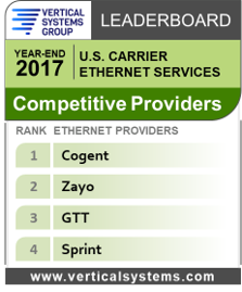 2017 U.S. Competitive Provider Ethernet LEADERBOARD