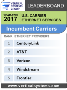 2017 U.S. Incumbent Carrier Ethernet LEADERBOARD