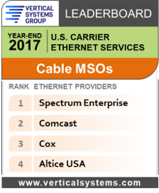2017 U.S. Cable MSO Ethernet LEADERBOARD