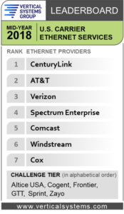 Mid-Year 2018 U.S. Carrier Ethernet LEADERBOARD