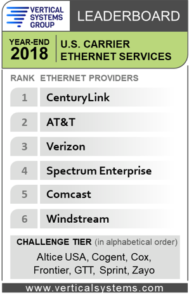 2018 U.S. Carrier Ethernet LEADERBOARD