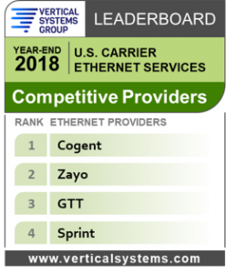 2018 U.S. Competitive Provider Ethernet LEADERBOARD