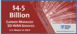 STATFlash: U.S. Carrier Managed SD-WAN Services Surge to $4.5 Billion by 2023