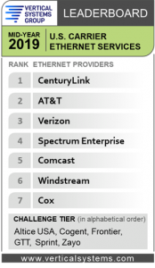 Mid-Year 2019 U.S. Carrier Ethernet LEADERBOARD