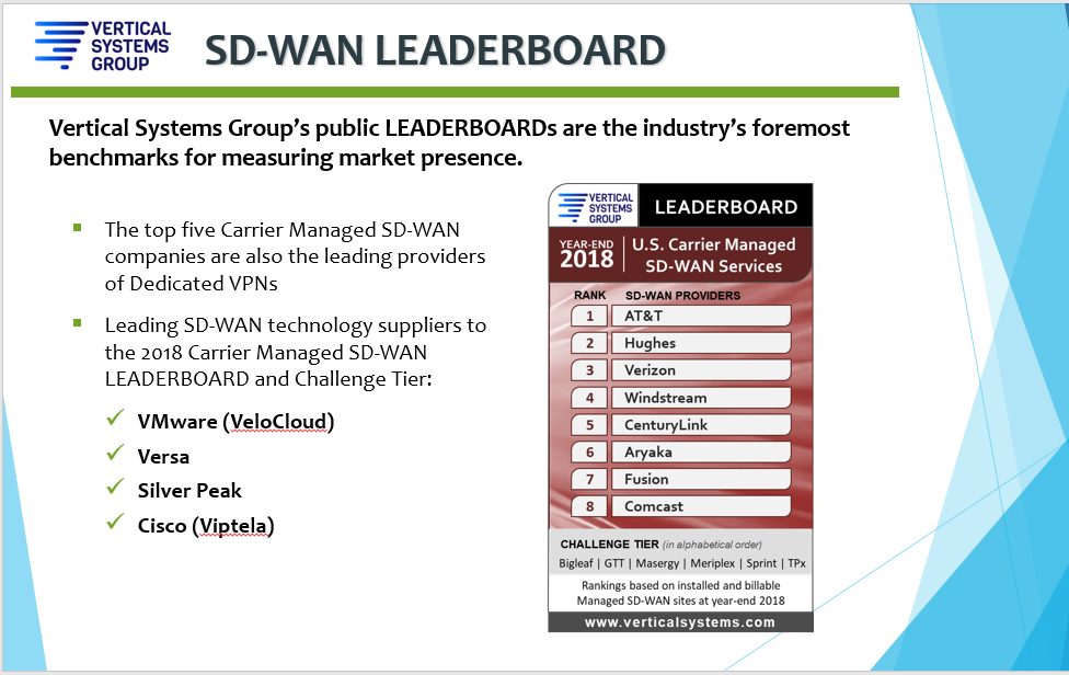 Debate Wide Area Networking As The Technology And Players Mature What S Happening With Sd Wan And Mpls Vertical Systems Group