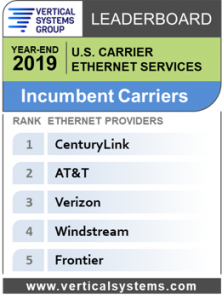 2019 U.S. Incumbent Carrier Ethernet LEADERBOARD