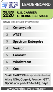 Mid-Year 2020 U.S. Carrier Ethernet LEADERBOARD