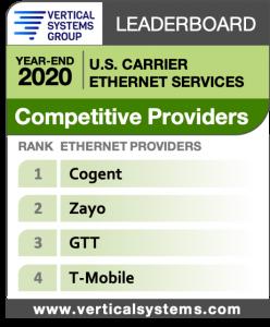 2020 U.S. Competitive Provider Ethernet LEADERBOARD