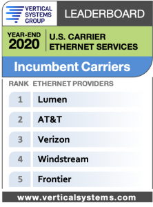 2020 U.S. Incumbent Carrier Ethernet LEADERBOARD