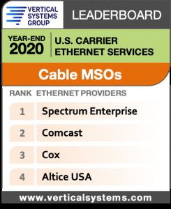 2020 U.S. Cable MSO Ethernet LEADERBOARD