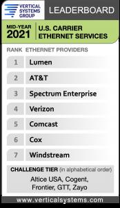 Mid-2021 U.S. Carrier Ethernet LEADERBOARD